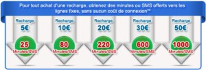 offre-lycamobile