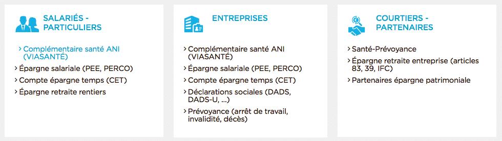 Espace clients AG2R