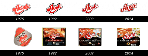 evolution-aoste