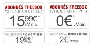 Les offres de Free Mobile