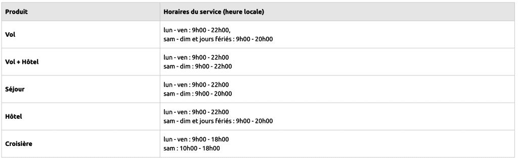 Les horaires d'ouverture du service client selon la raison de votre appel