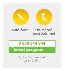 numero-telephone-AVIVA